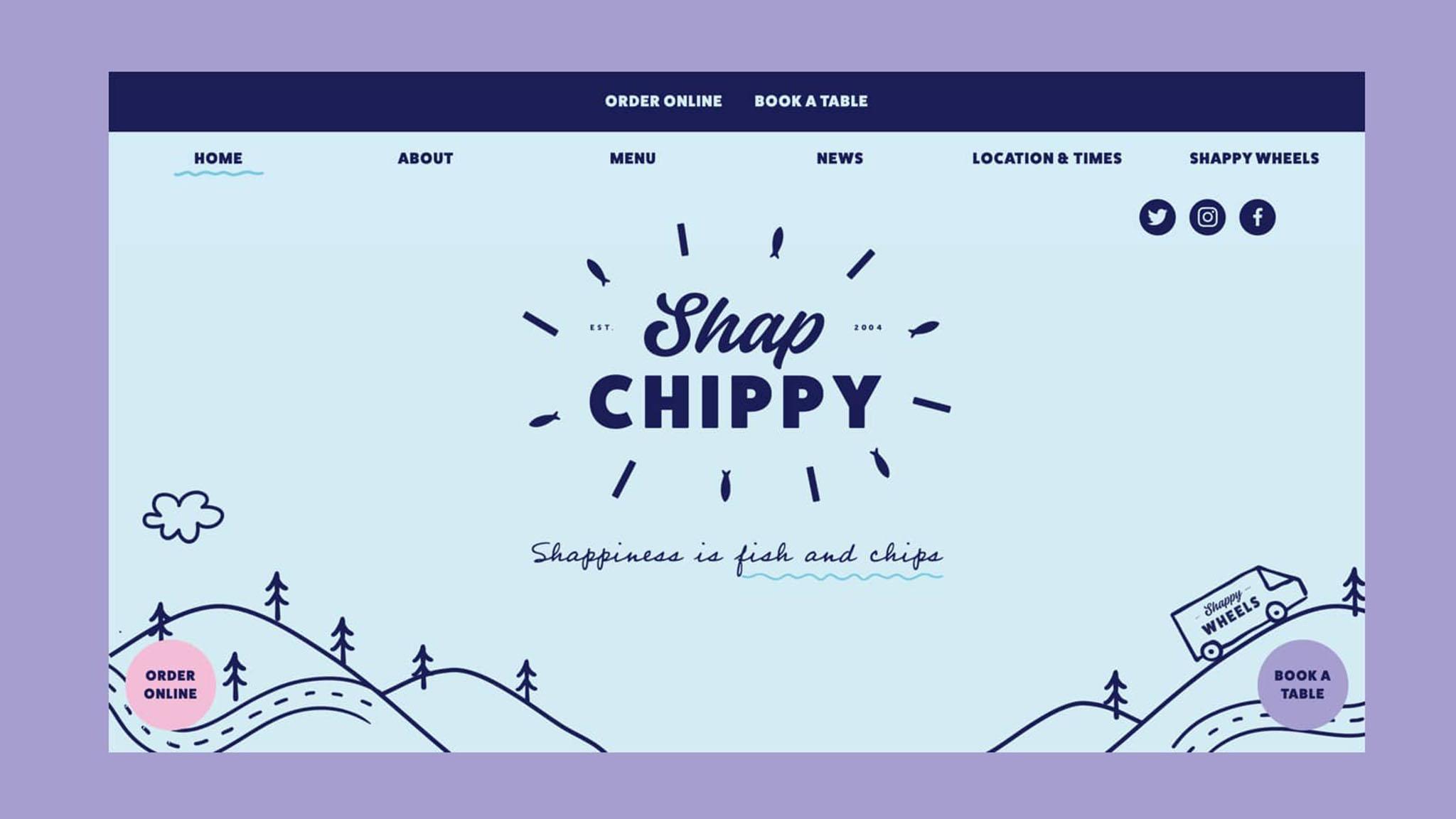 Online ordering websites